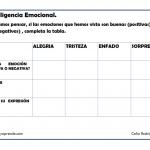 inteligencia emocional 1 012 150x150 Fichas para trabajar la inteligencia emocional