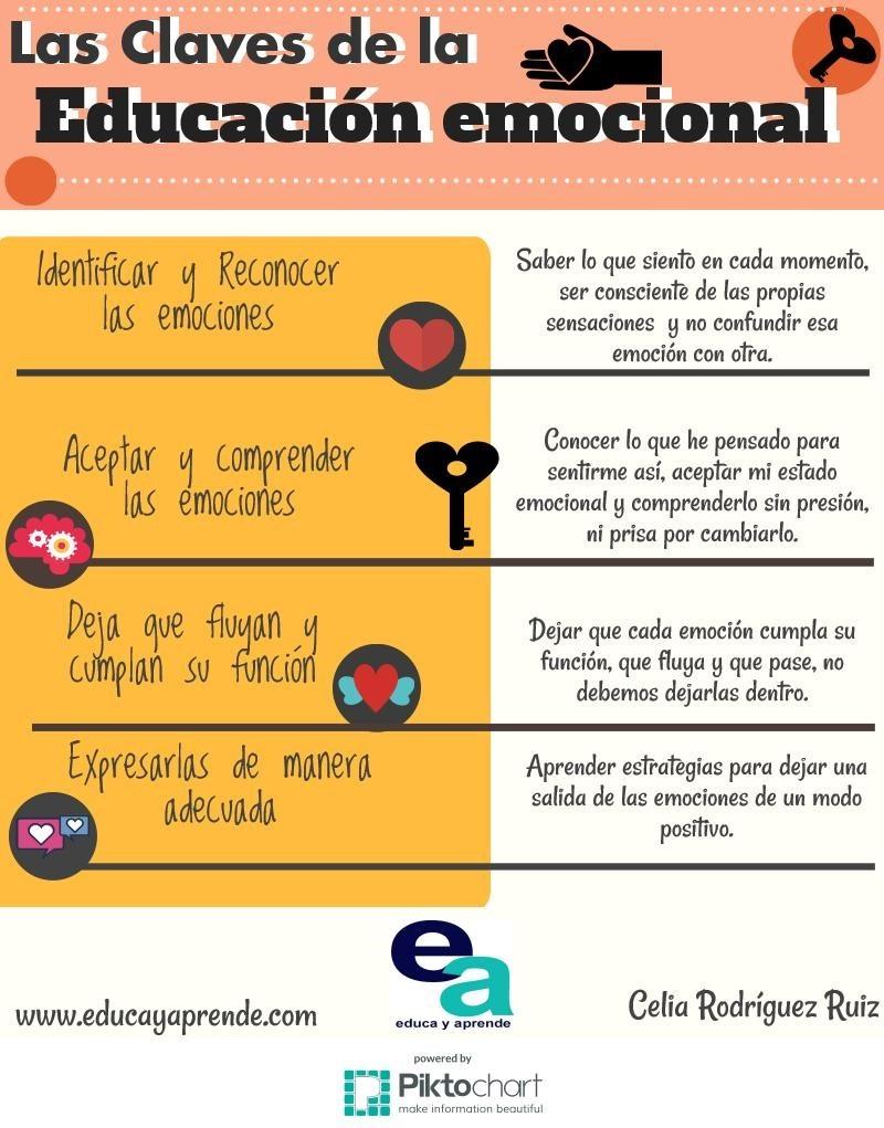 la educacion emocional